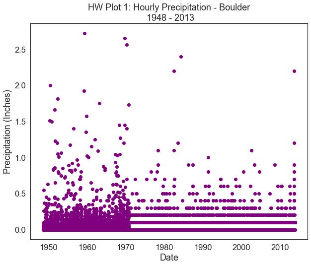 Homework plot of precipitation over time in Boulder, Colorado.