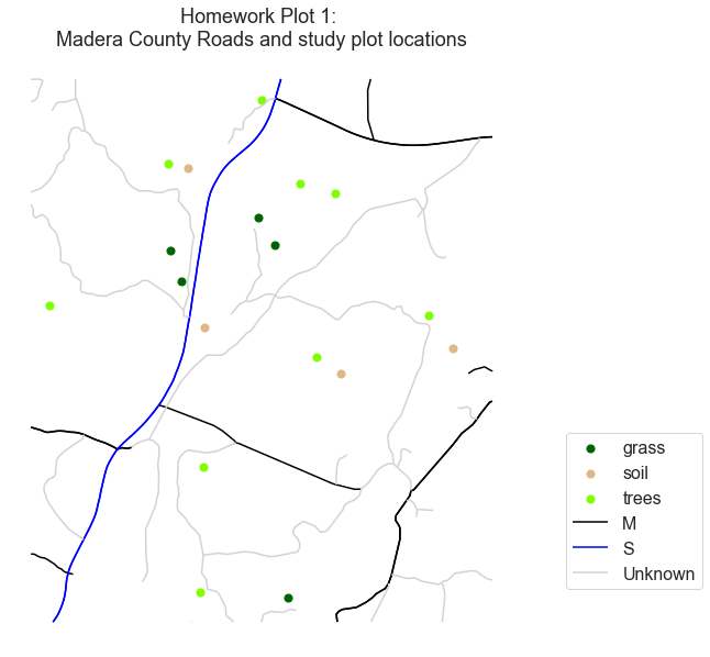 Map showing the SJER field site roads and plot locations clipped to the site boundary.