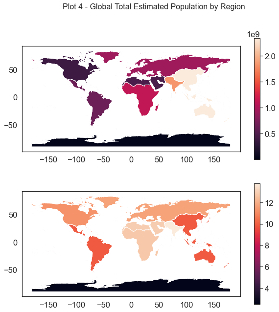 Natural Earth Global Mean population rank and total estimated population