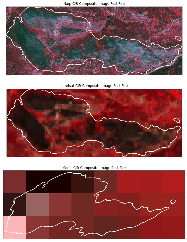 CIR Composite images from NAIP, Landsat, and MODIS for the post-Cold Springs fire.