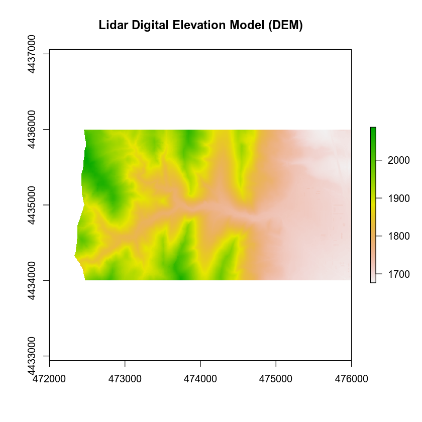Create a Canopy Height Model With Lidar Data | Earth Data