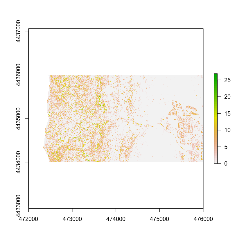 Clip Raster in R | Earth Data Science - Earth Lab