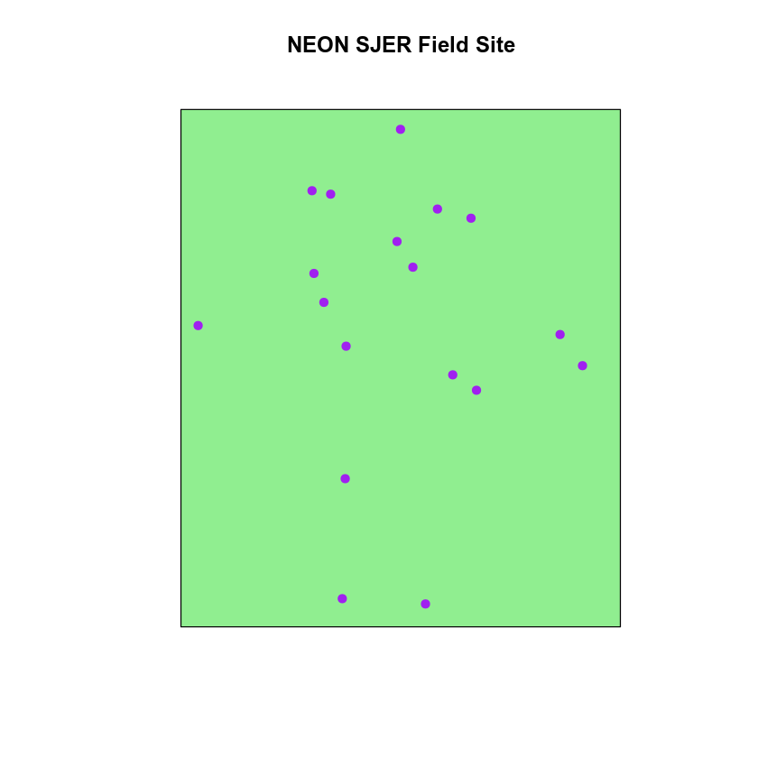 GIS in R: Intro to Vector Format Spatial Data - Points
