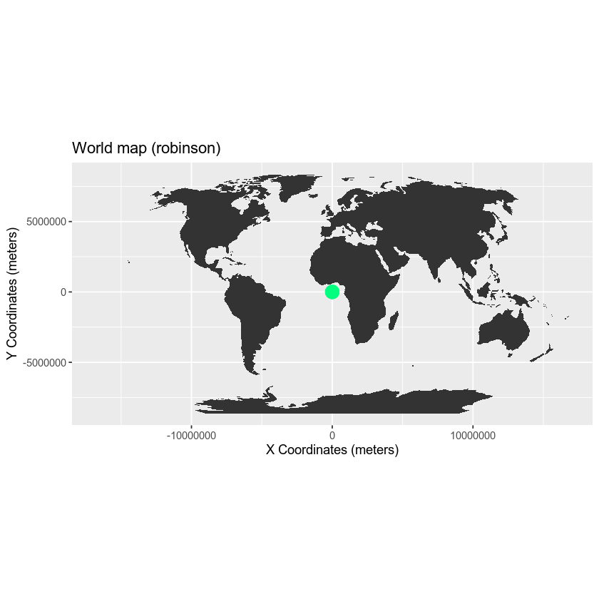 Coordinate Reference System and Spatial Projection | Earth
