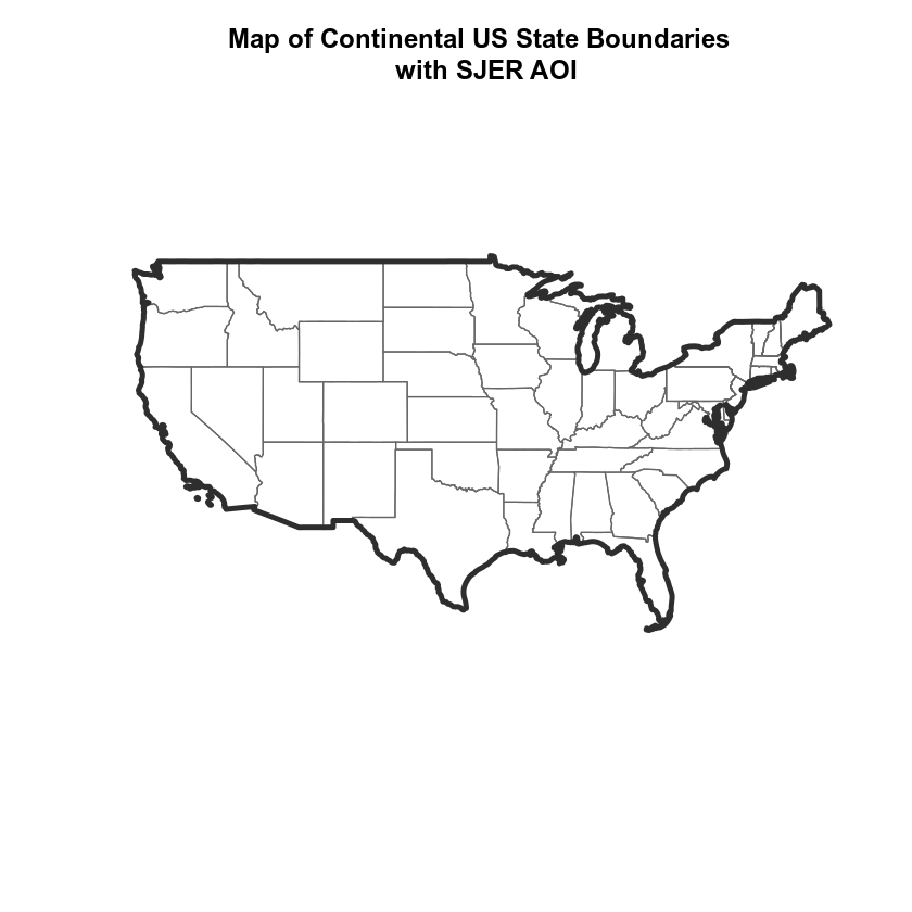 plot states