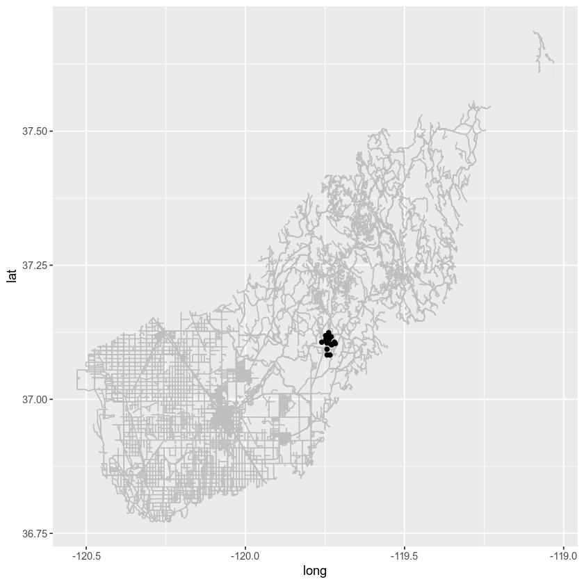 Plot of both points and lines with ggplot