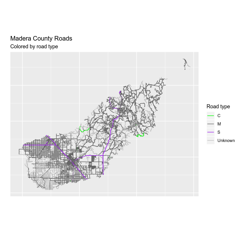 Roads ggplot map with aspect ratio fixed.