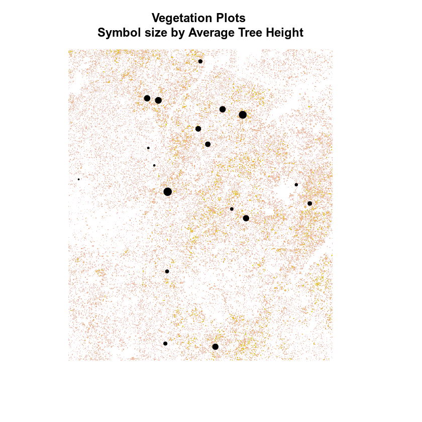 plot of chunk sjer-lidar-canopy-height-model-