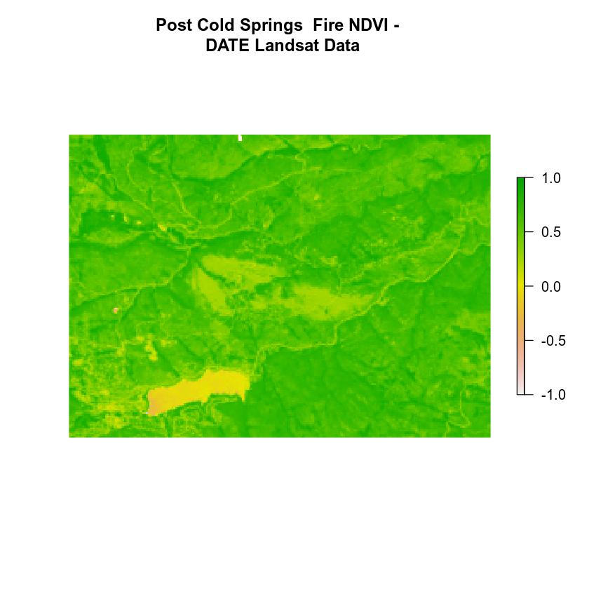 Landsat NDVI post fire.