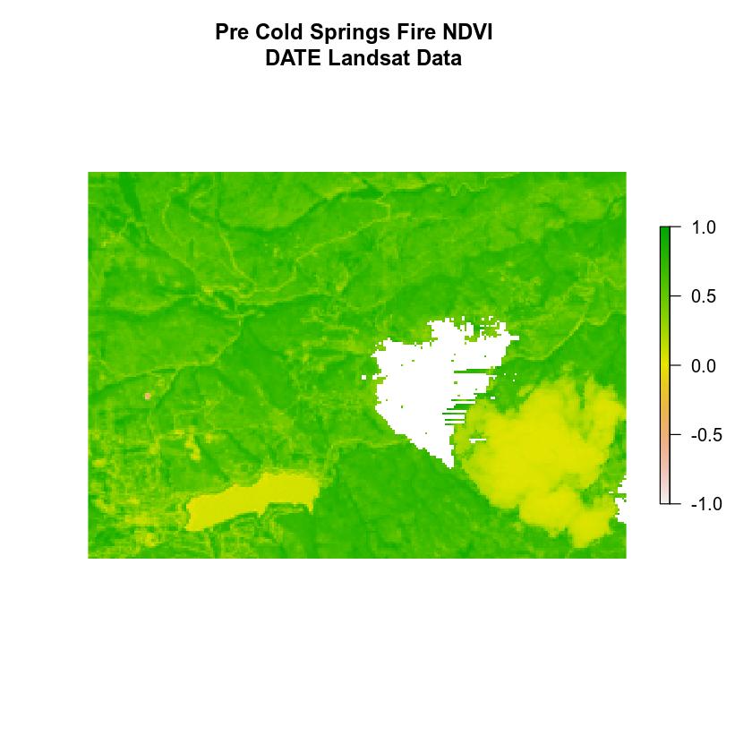 Landsat NDVI pre fire.