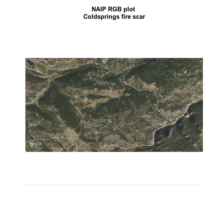 Challenge RGB plot of 2015 data.