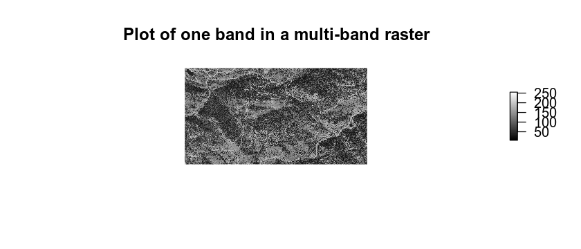 Single band image.