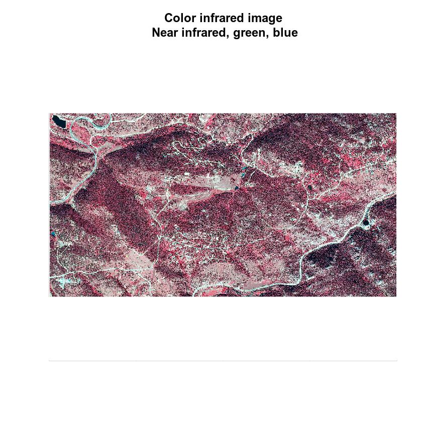 Three band CIR image plot.