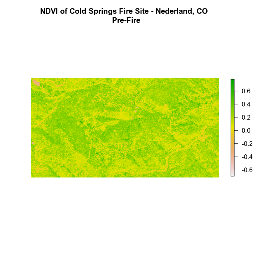 NAIP derived NDVI plot.