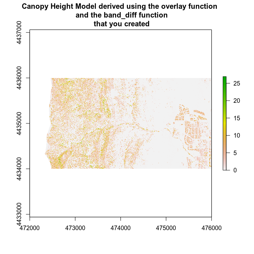 Canopy Height Model from Lidar-derived rasters.