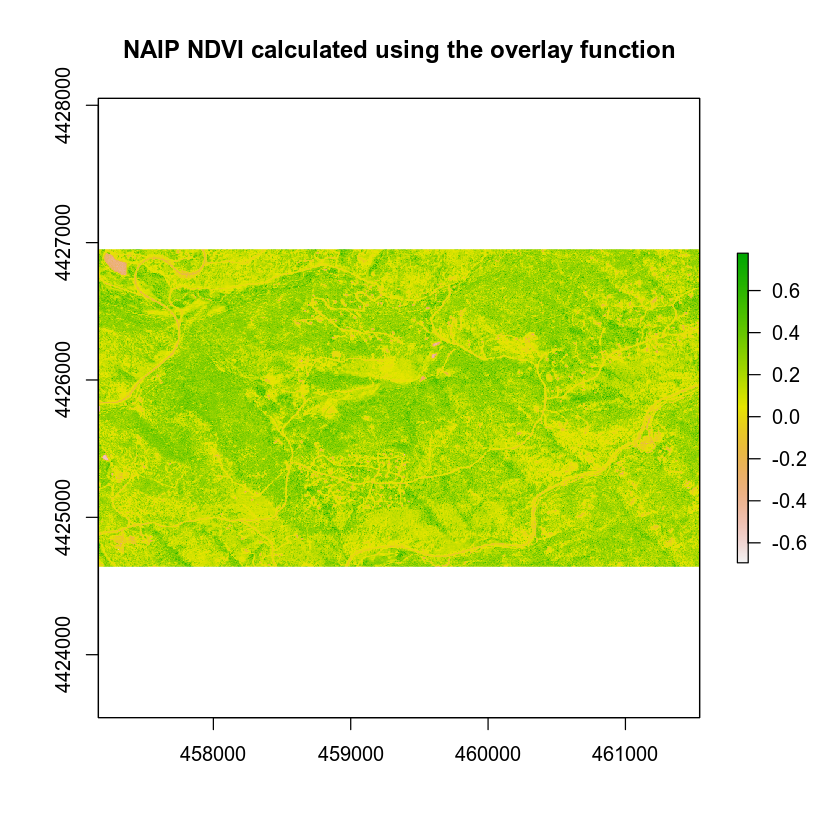 NAIP derived NDVI plot calculated using overlay function.
