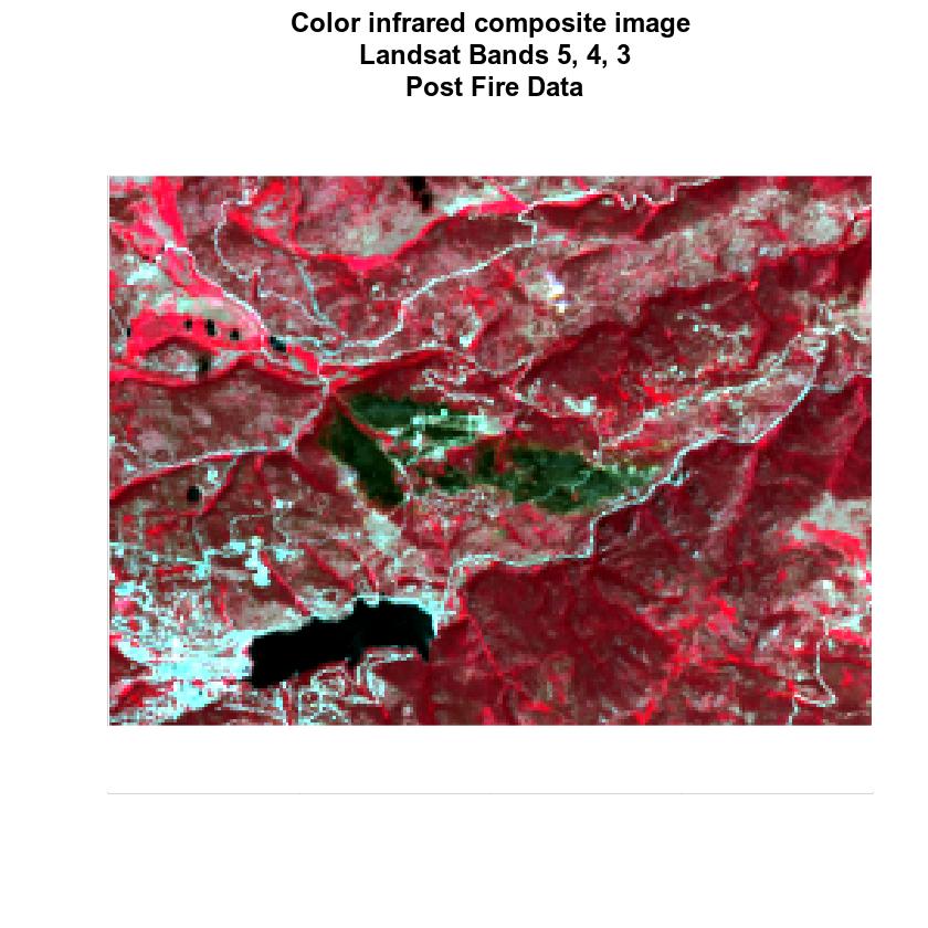 Plot Landsat CIR composite.