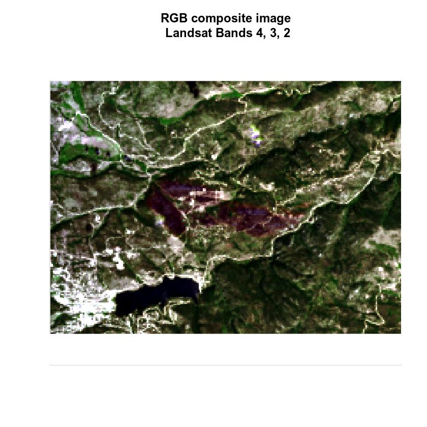 Plot Landsat RGB composite.