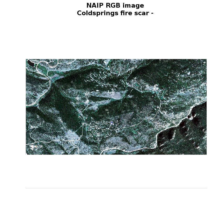Multispectral Imagery R - NAIP, Landsat, Fire & Remote Sensing