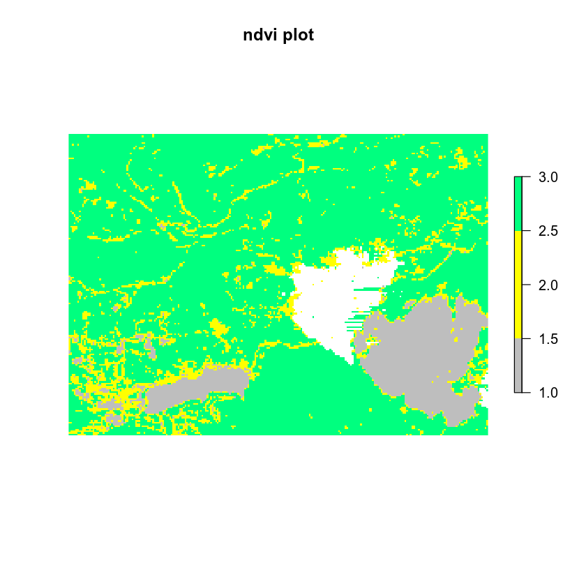 ndvi plot - no legend