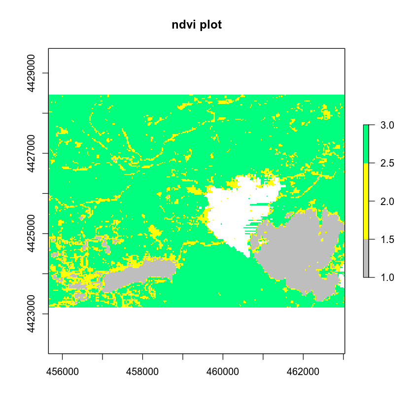 How to Remove Borders and Add Legends to Spatial Plots in R