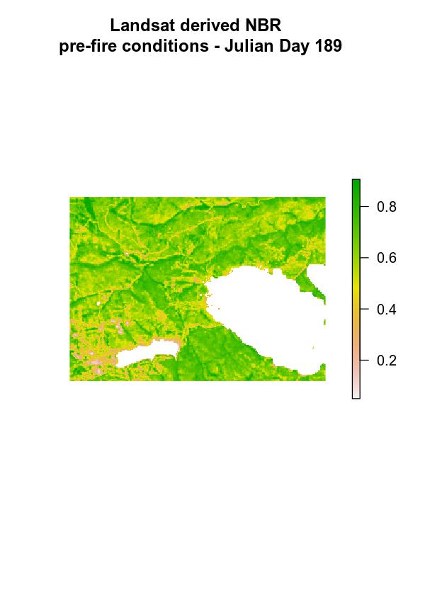 landsat NBR plot