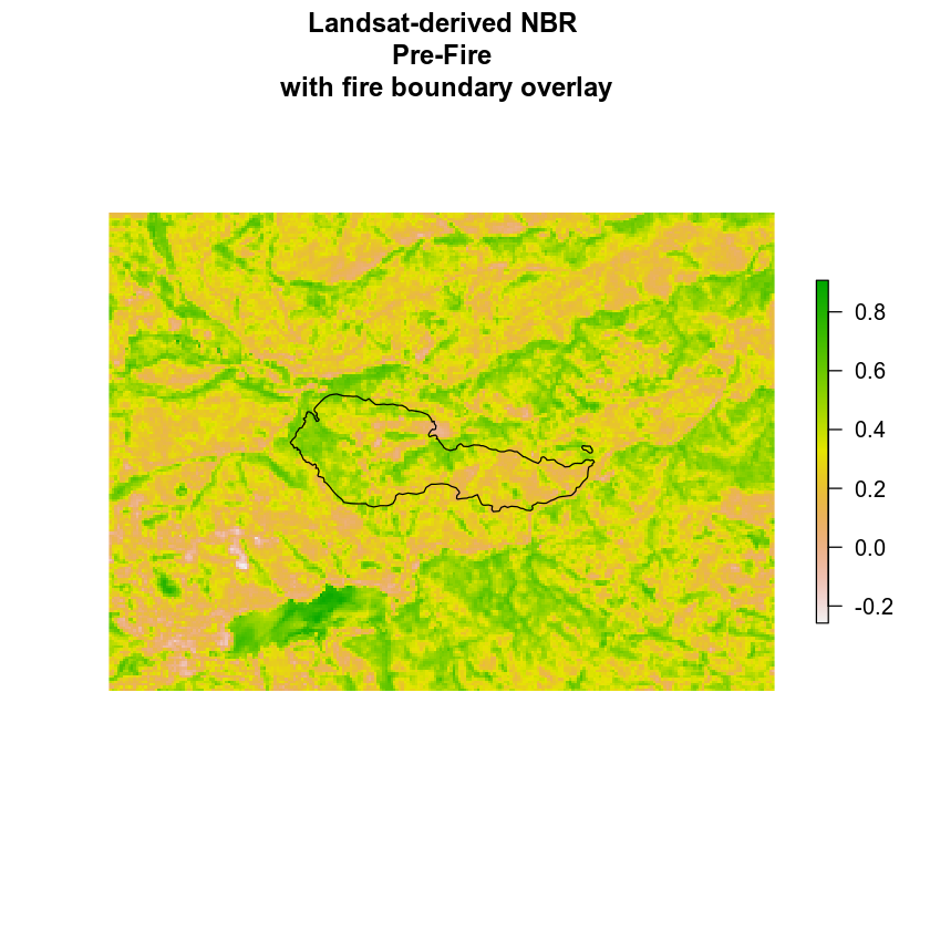 Pre fire landsat derived NBR plot