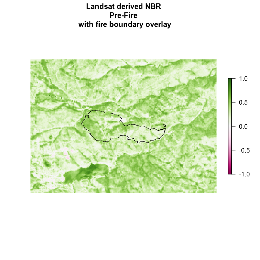 Pre fire landsat derived NBR plot
