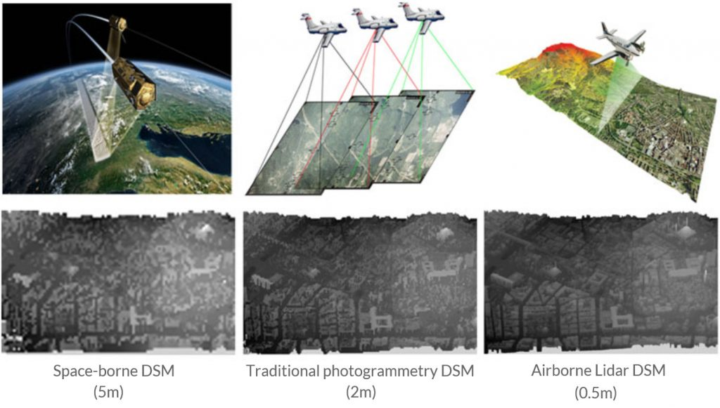 space vs airborne remote sensing