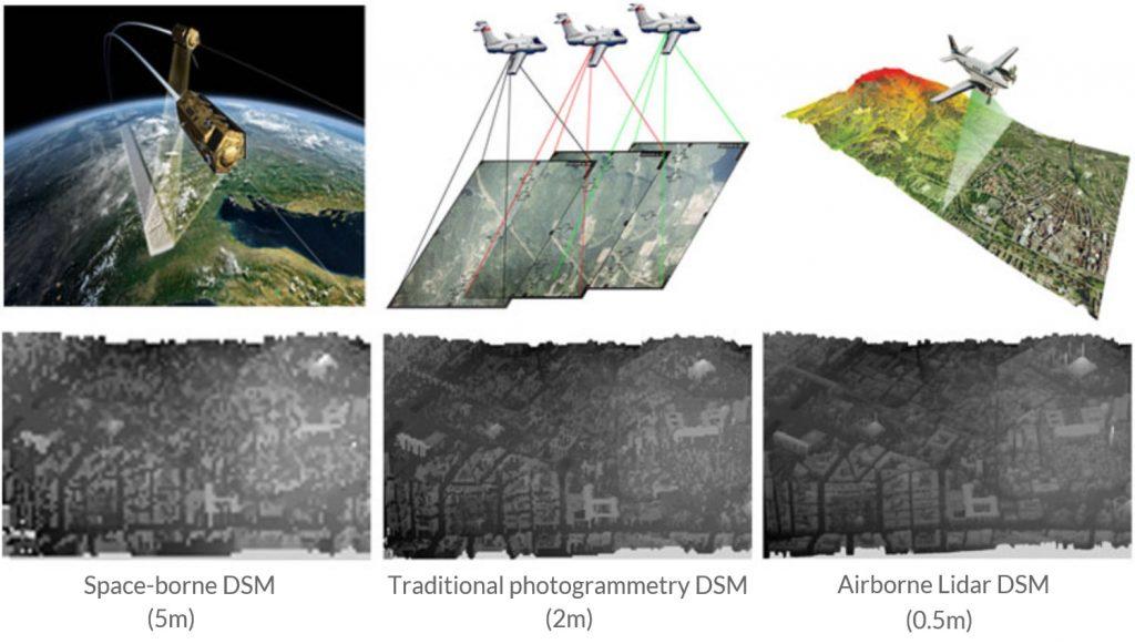 space vs airborne remote sensing
