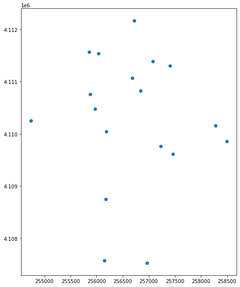Spatial plot of SJER plot locations using Geopandas with matplotlib axes defined.