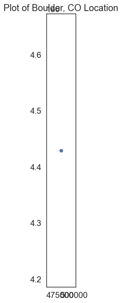 Plot of a single point that is provided for Boulder, Colorado in UTM units.