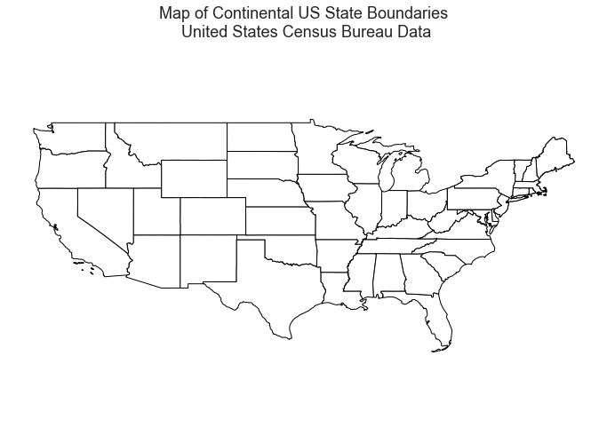 Plot of state boundaries for the USA.