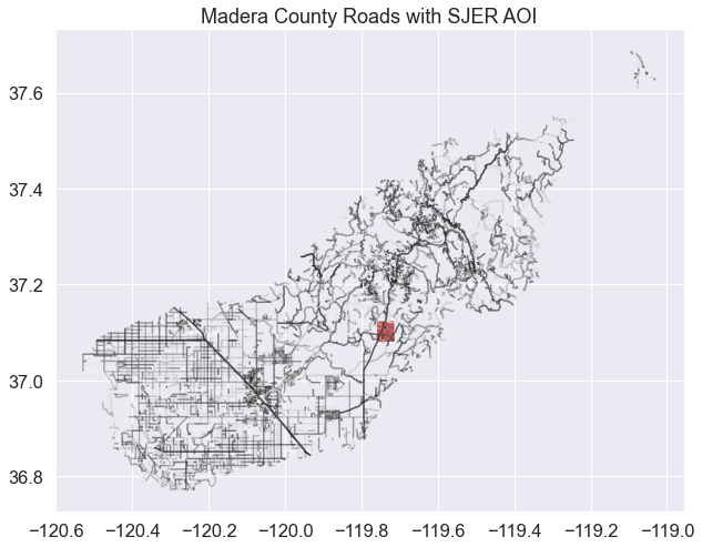 Plot showing roads for Madera County, California with the study area extent overlayed on top.