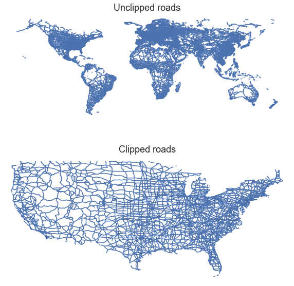 Clipped vs unclipped roads layer.