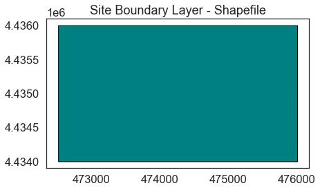 Plot of the site boundary using Geopandas.