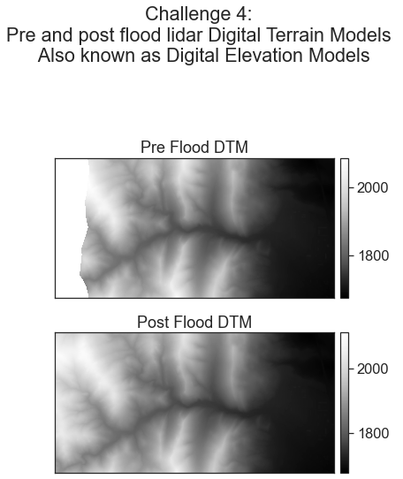 Plots of Lidar Digital Terrain Models pre and post flood. Your challenge 5 plot should look something like this one.