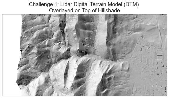 Plot of a Lidar Digital Terrain Model overlayed on top of a hillshade. Your challenge 1 plot should look something like this one.