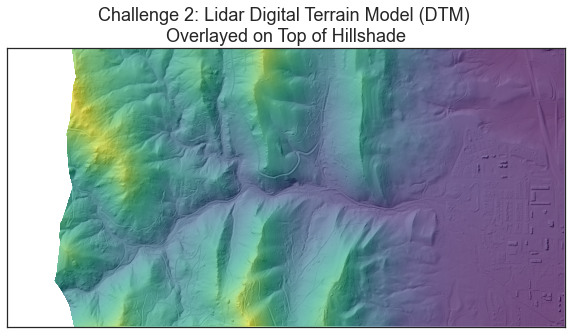 Plot of a Lidar Digital Terrain Model colored using the viridis colormap in this example, overlayed on top of a hillshade. Your challenge 2 plot should look something like this one.