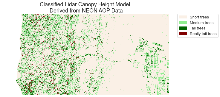 Canopy height model with a better colormap and a legend.