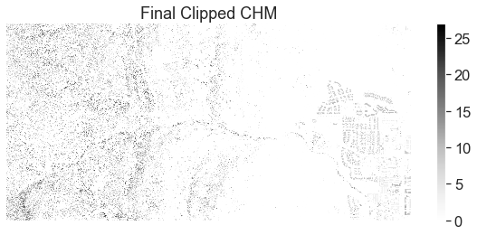 Plot showing your final clipped canopy height model.