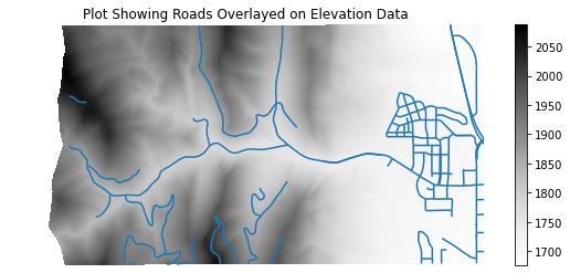 Plot showing your final data - reprojected raster data with roads overlayed on top.