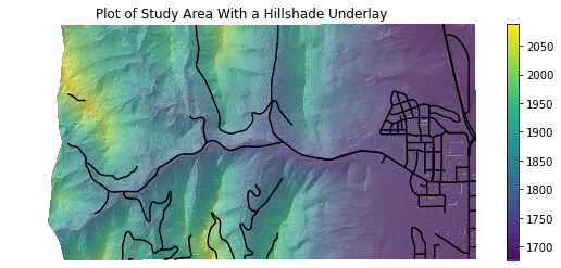 Final plot showing the reprojected data with a reprojected hillshade layer.