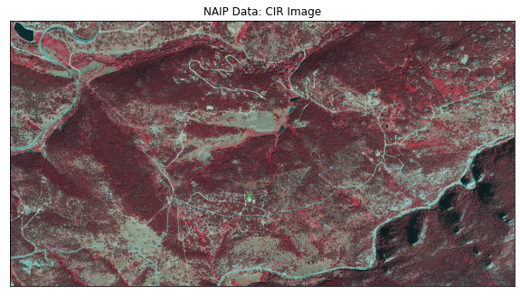 Near infrared light reflects strongly off of vegetation. When you plot a near infrared band from remote sensing images on the red channel, vegetation is emphasized.