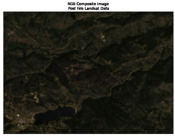 Landsat 8 3 band color RGB composite.