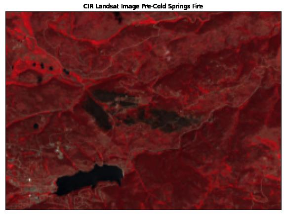 Landsat 8 CIR color composite image.