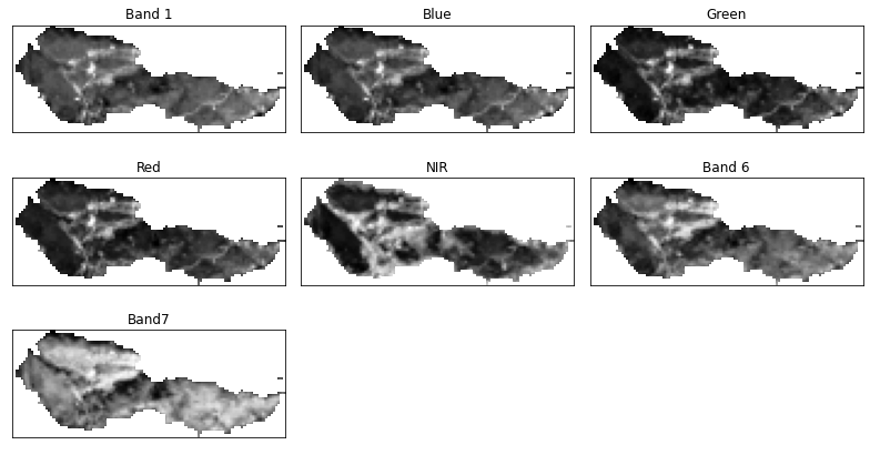 Plot showing all 7 of the landsat 8 bands for the Cold Springs Fire Site. Do you notice any difference in brightness between the bands?.