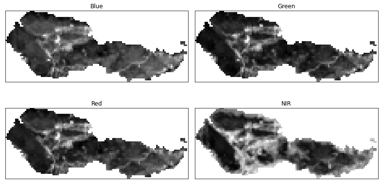 Plot of all clipped Landsat 8 bands with the missing data values masked. This plot uses xarray plotting.
