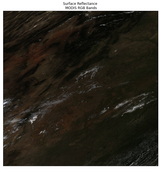 Surface reflectance from MODIS using the RGB bands for the pre-Cold Springs fire time period.