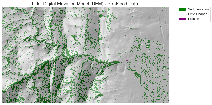 Plot of Digital Elevation Model of Difference (DoD) for Four Mile Canyon Creek DTMs.